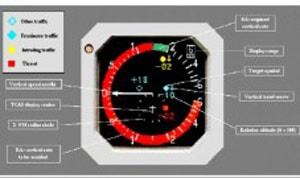 eurocontrol-tcas