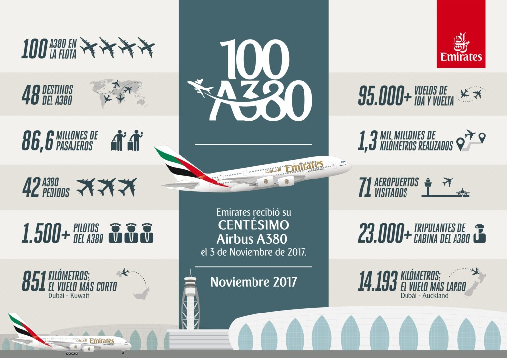 Emirates-A380-infographic