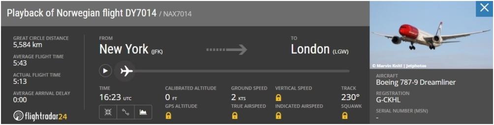 Norwegian vuelo rápido