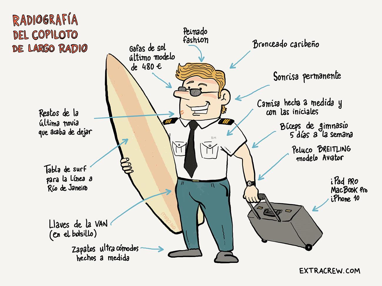 radiografia-copiloto-G
