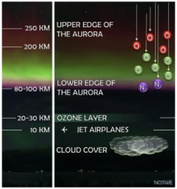 atmosfera aurora boreal