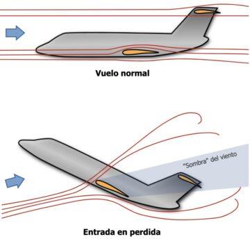 perdida de sustentacion avioneta