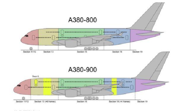 A380-8 y 9