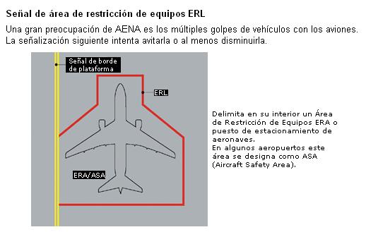 Señal de área de restricción de equipos ERL.